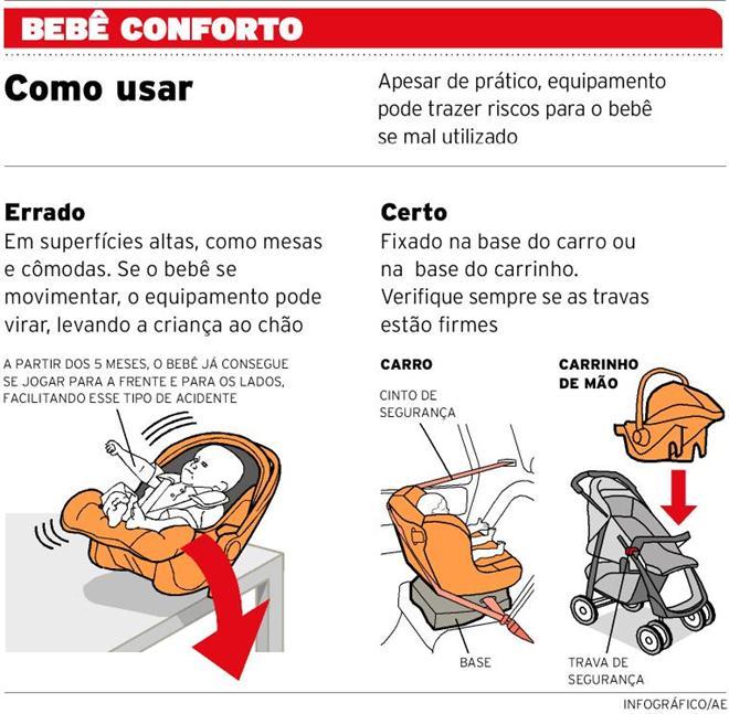 Como usar o bebê conforto corretamente (foto: divulgação)