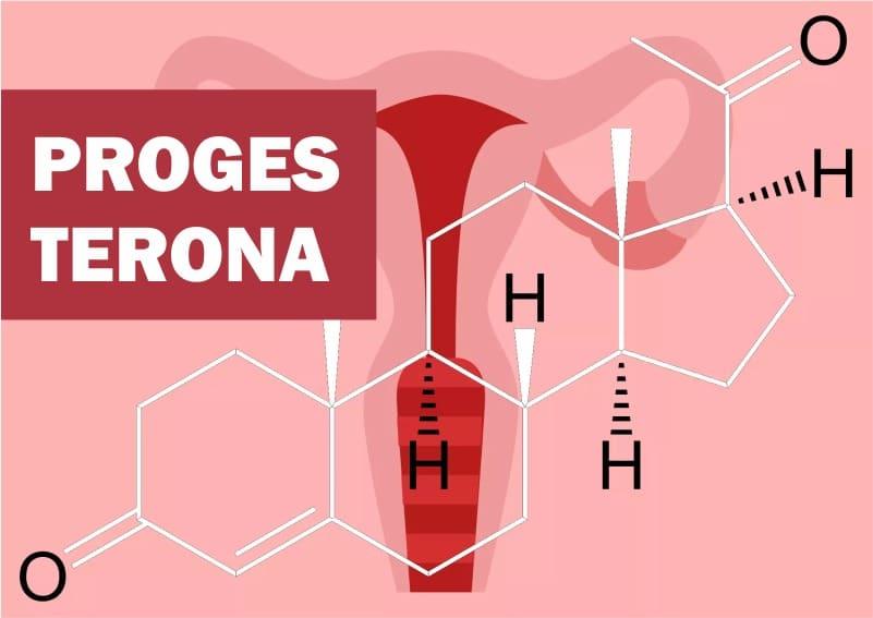 progesterona sintomas