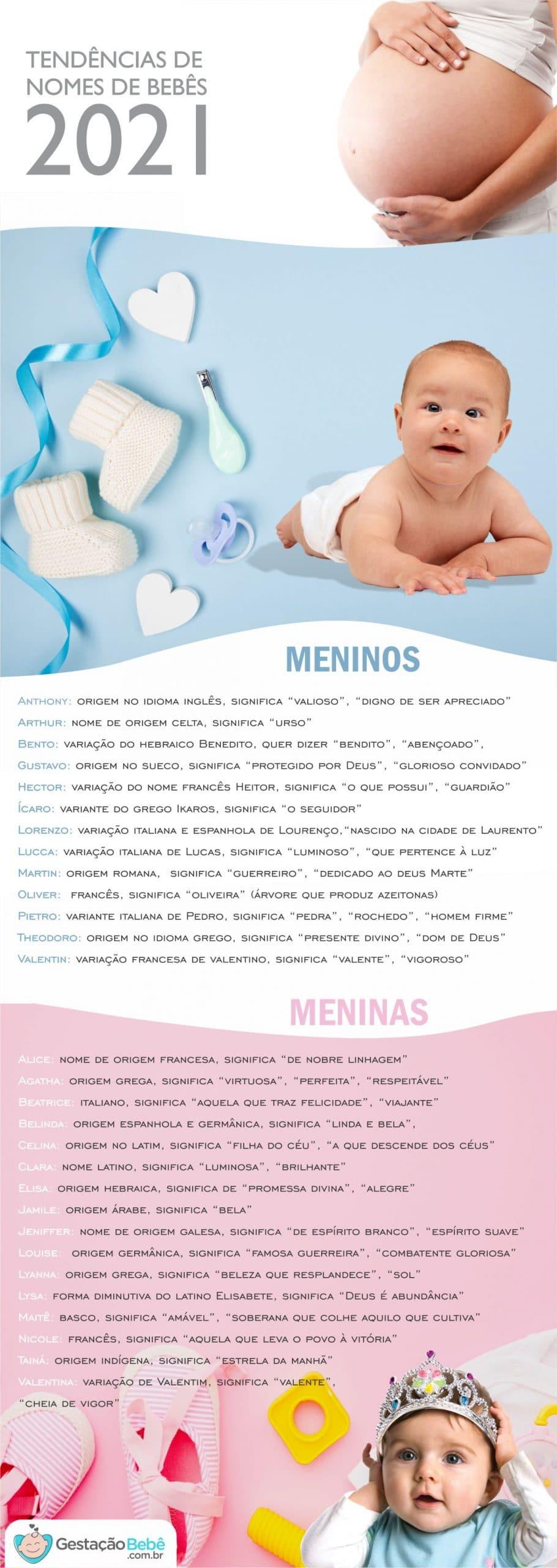 nomes de bebes 2021 meninos e meninas